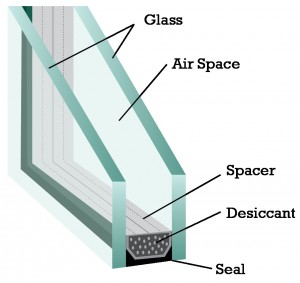 Insulated Double Pane Glass